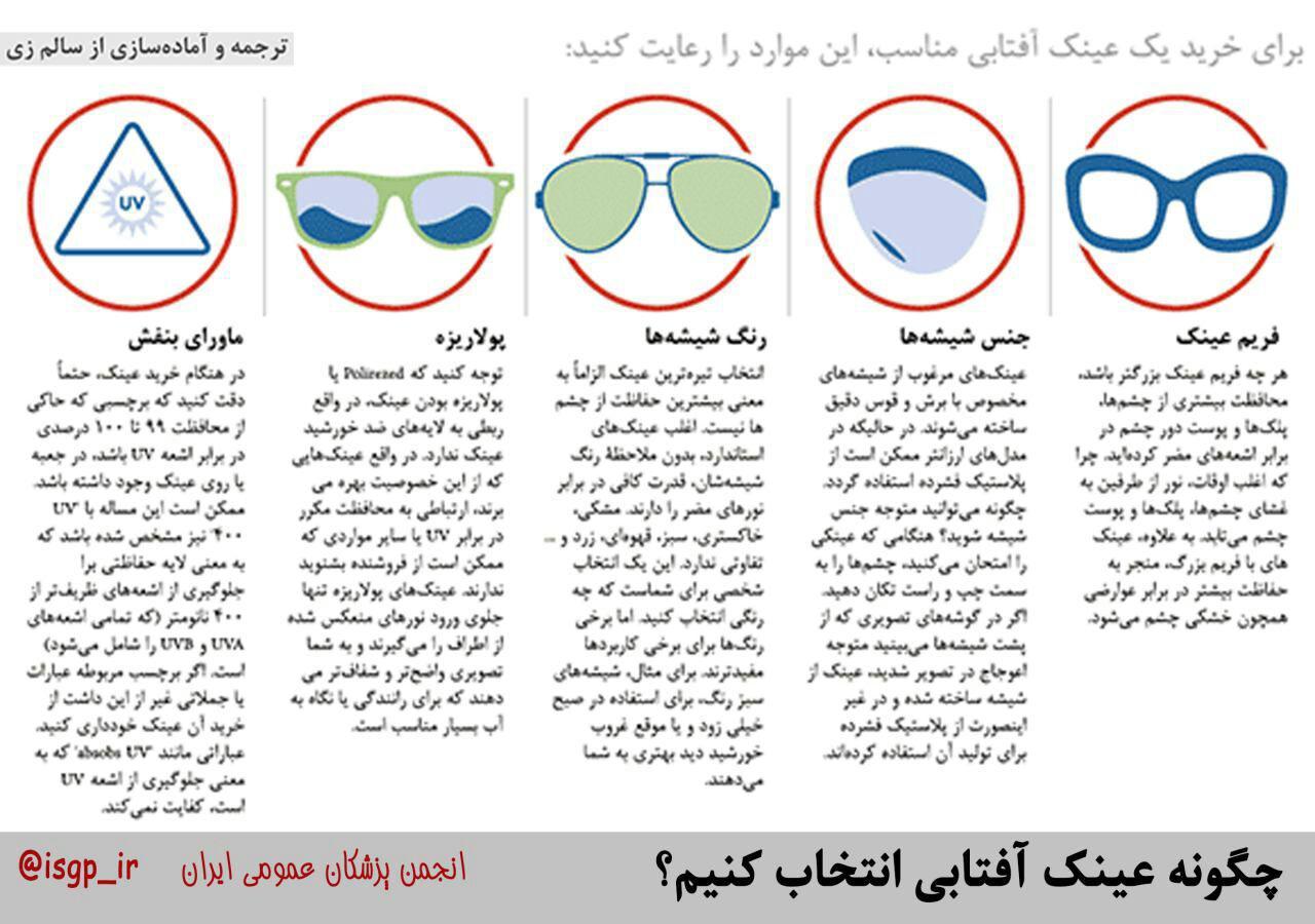 عینک آفتابی را چگونه انتخاب کنیم