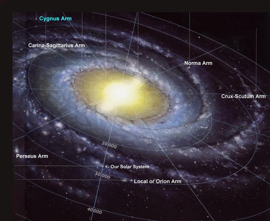 کهکشان راه شیری چه رنگی است؟